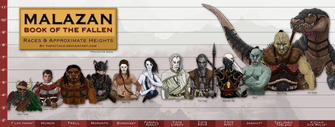 malazan_races_and_approximate_heights_by_yapattack-d859gjb